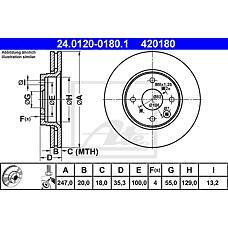 ATE 24.0120-0180.1 (435120H010 / 4246F0 / 4246J0) диск тормозной передний\ Citroen (Ситроен) c1, Peugeot (Пежо) 107, Toyota (Тойота) aygo 1.0 / 1.4hdi 05>