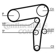 CONTITECH CT1106 (5636463 / 93185336 / 93178811) ремень грм 190x240ht\ Alfa romeo (Альфа ромео) 159, Fiat (Фиат) punto, Opel (Опель) Astra (Астра) / vectra 1.9td 04>