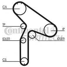 CONTITECH CT853 (7700100460 / 7700860795 / CT853) ремень грм 157x254h\ Renault (Рено) Laguna (Лагуна) 2.2d / td 94-95