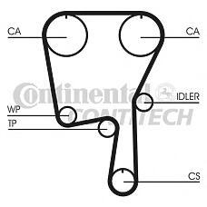CONTITECH CT907 (036109119H / 036109119D / 036109119A) ремень грм VW Polo (Поло) / Seat (Сеат) 1.4 16v (afh) 96-99