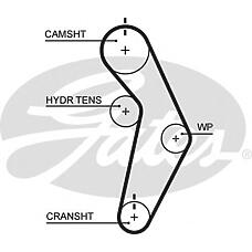 GATES T245 (4667606) ремень грм 112x290h\ Chrysler (Крайслер) Neon (Неон) 1.8 / 2.0 16v 94>, stratus 2.0 / 2.4 16v 95>