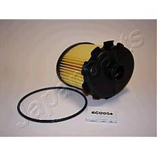 JAPANPARTS FC-ECO004 (190648 / 190649 / 1906A9) фильтр топливный