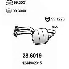 ASSO 28.6019