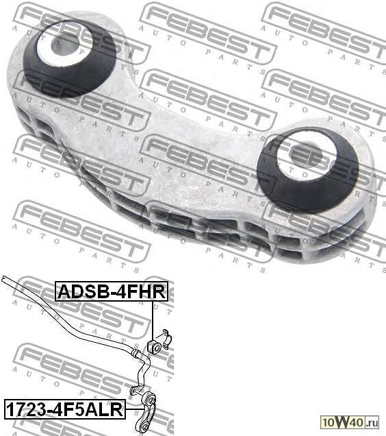 Тяга стабилизатора задняя (алюминиевая) AUDI A6 AVANT (4F5) 2005-2011