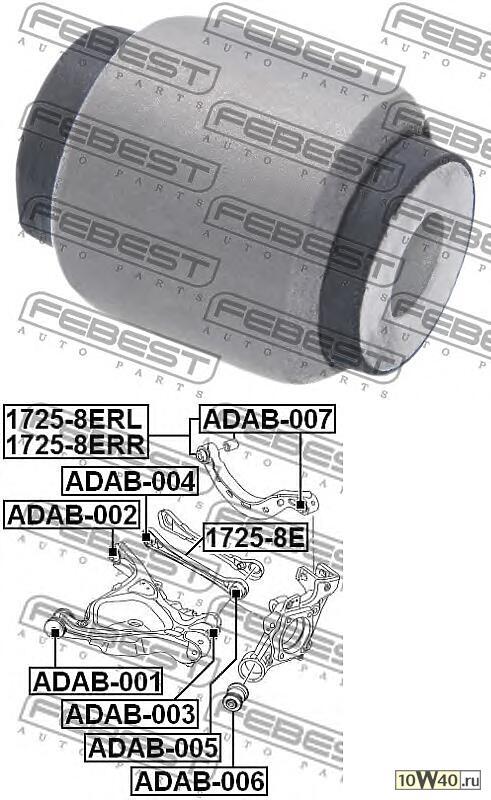 сайленблок заднего поперечного рычага (audi a6 avant (4f5) 2005-) febest